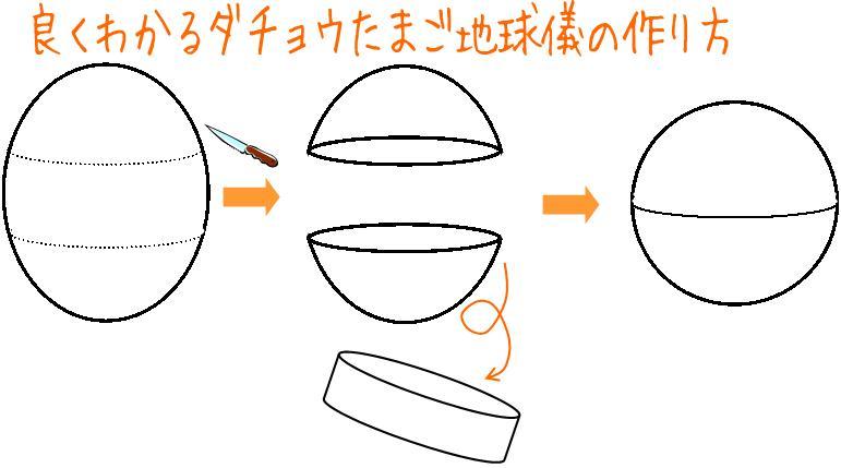 dachou_tikyuugi.jpg