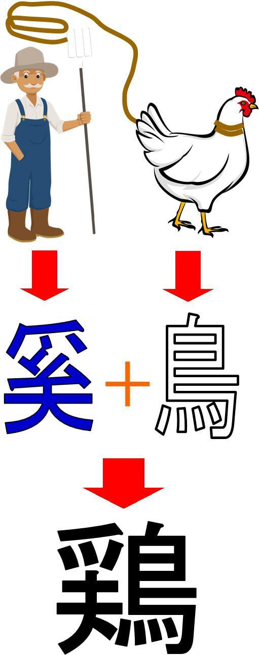 niwatori_kanji.jpg