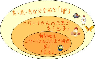 tamagohyouki0.jpg