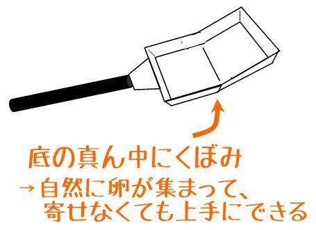 tamagoyakiki_hardrock.jpg